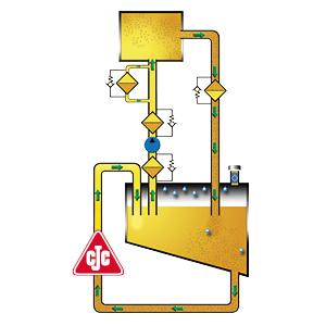 Principio di filtrazione in circuito secondario